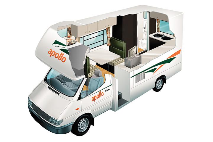 Aufteilung des Apollo Euro Camper